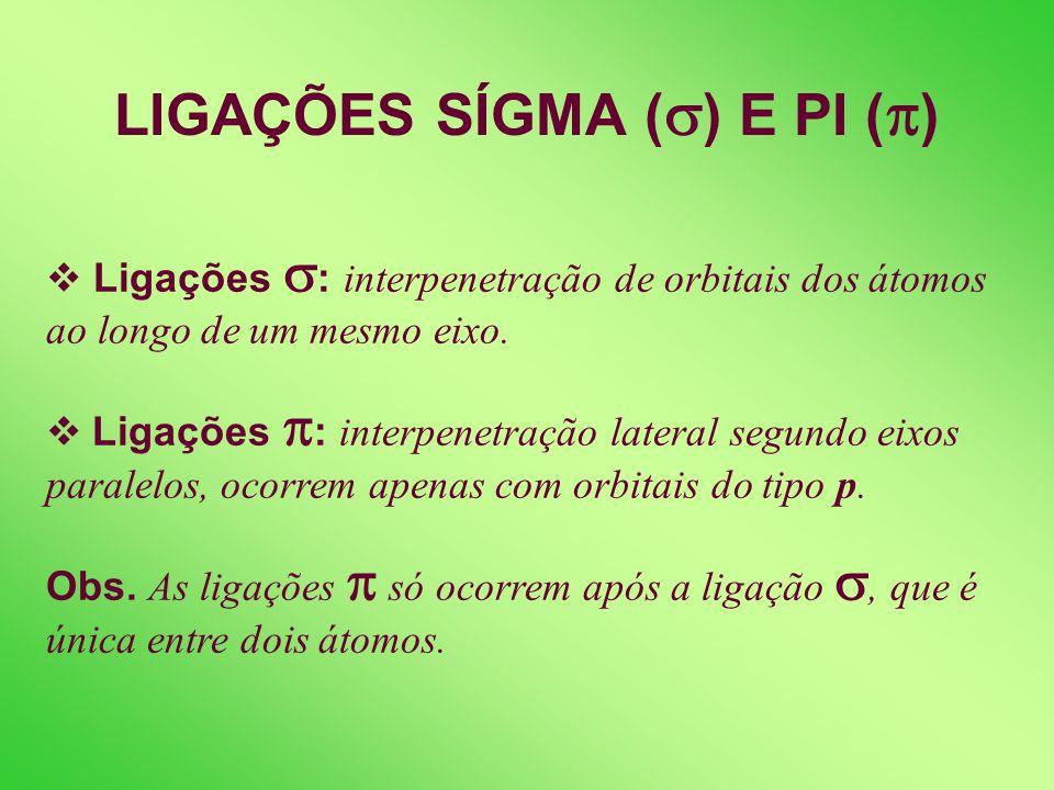LIGAÇÕES SÍGMA () E PI ()