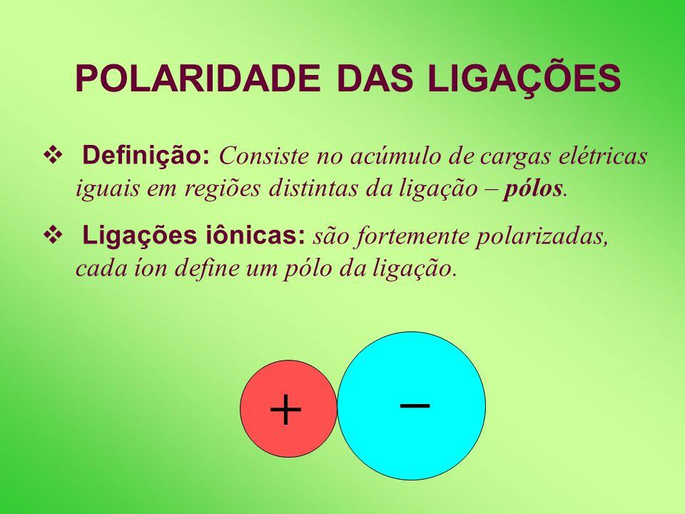 POLARIDADE DAS LIGAÇÕES