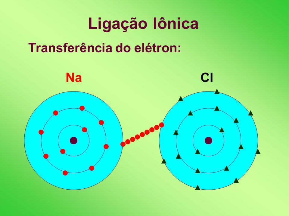 Ligação Iônica Transferência do elétron: Na Cl