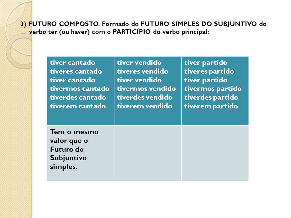 Tem o mesmo valor que o Futuro do Subjuntivo simples.