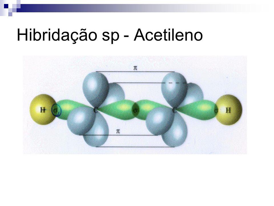 Hibridação sp - Acetileno