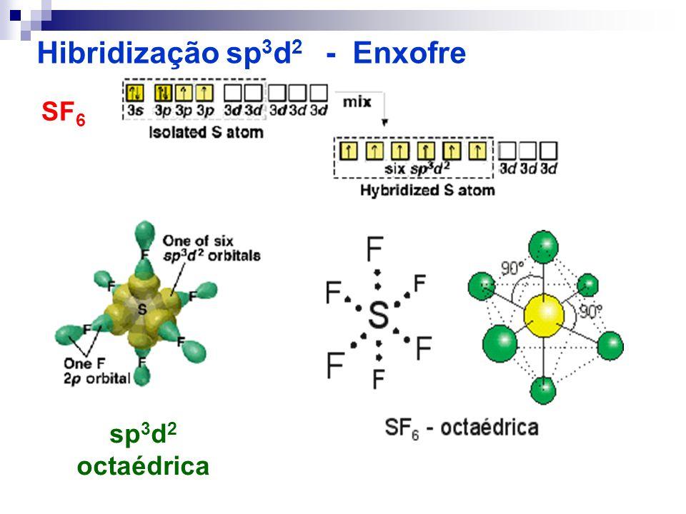 Hibridização sp3d2 - Enxofre