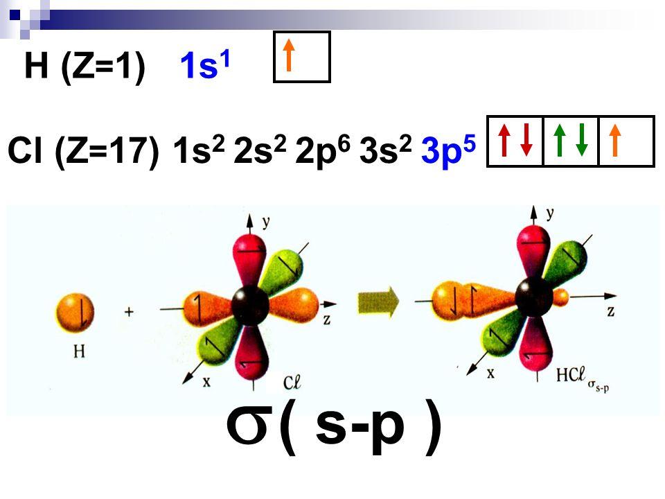 H (Z=1) 1s1 Cl (Z=17) 1s2 2s2 2p6 3s2 3p5  ( s-p )