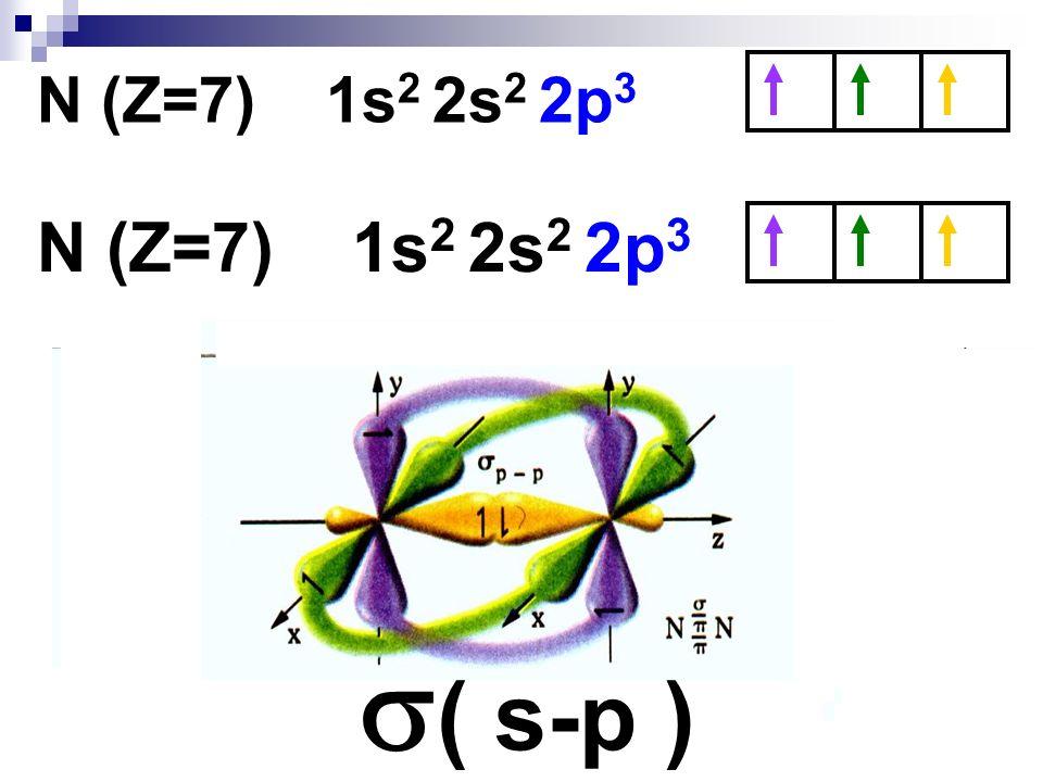 N (Z=7) 1s2 2s2 2p3 N (Z=7) 1s2 2s2 2p3 ( s-p )