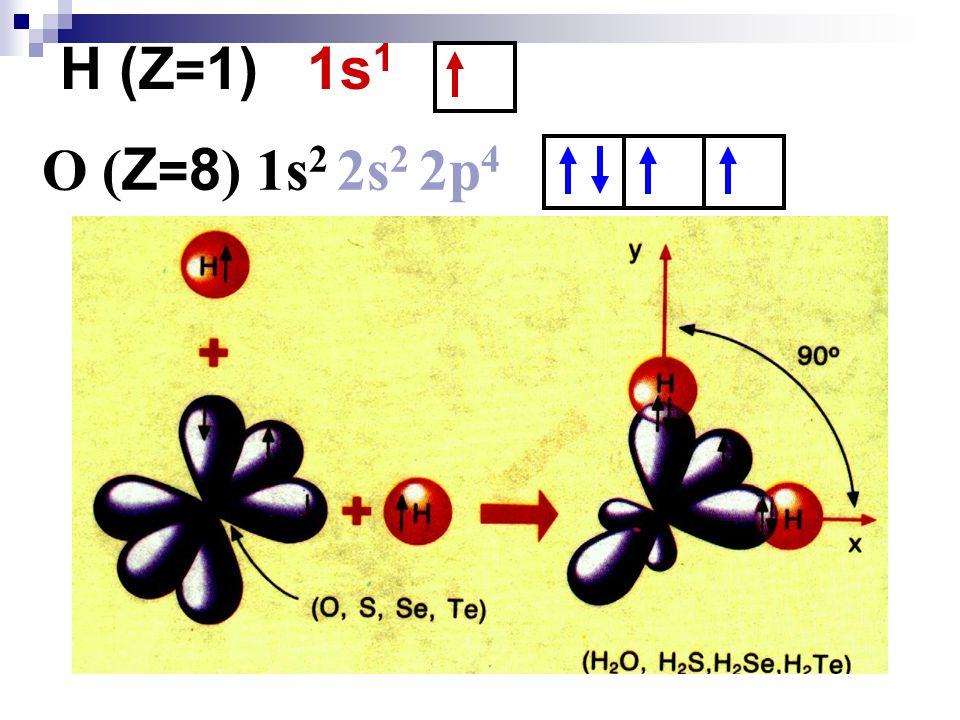 H (Z=1) 1s1 O (Z=8) 1s2 2s2 2p4