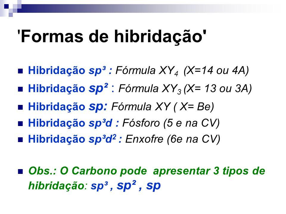 Formas de hibridação Hibridação sp³ : Fórmula XY4 (X=14 ou 4A)