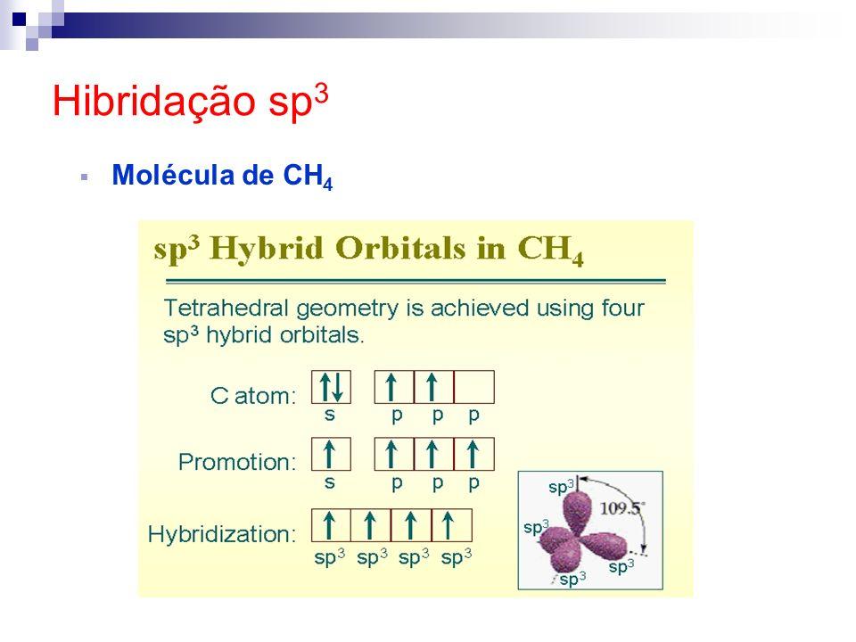Hibridação sp3 Molécula de CH4