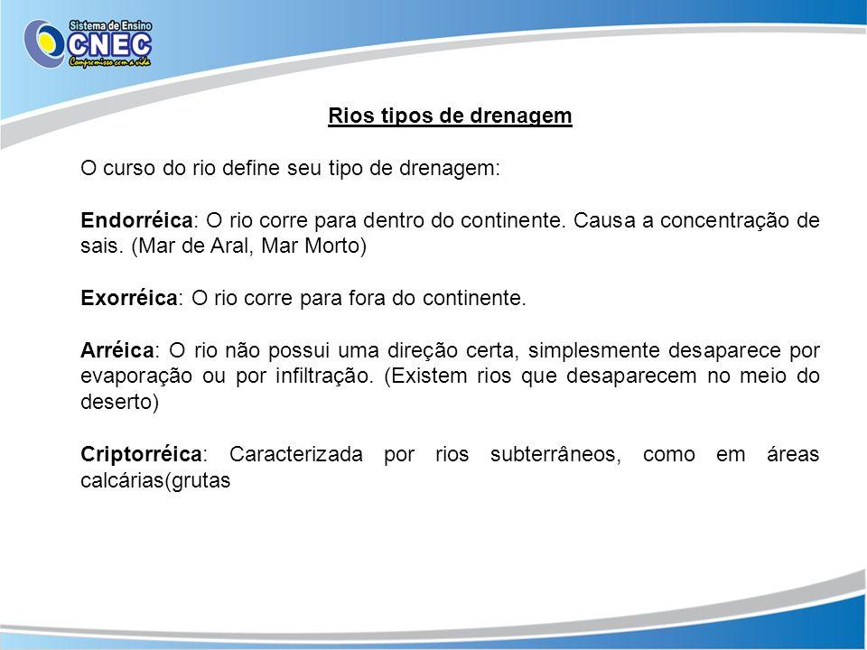 Rios tipos de drenagemO curso do rio define seu tipo de drenagem: