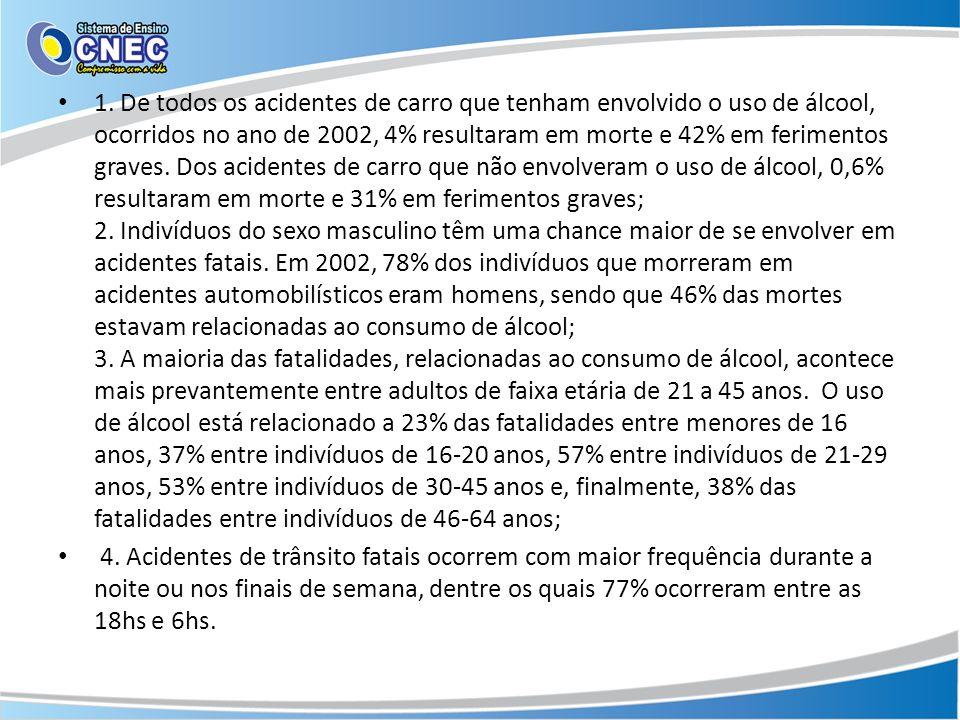 1. De todos os acidentes de carro que tenham envolvido o uso de álcool, ocorridos no ano de 2002, 4% resultaram em morte e 42% em ferimentos graves. Dos acidentes de carro que não envolveram o uso de álcool, 0,6% resultaram em morte e 31% em ferimentos graves; 2. Indivíduos do sexo masculino têm uma chance maior de se envolver em acidentes fatais. Em 2002, 78% dos indivíduos que morreram em acidentes automobilísticos eram homens, sendo que 46% das mortes estavam relacionadas ao consumo de álcool; 3. A maioria das fatalidades, relacionadas ao consumo de álcool, acontece mais prevantemente entre adultos de faixa etária de 21 a 45 anos. O uso de álcool está relacionado a 23% das fatalidades entre menores de 16 anos, 37% entre indivíduos de 16-20 anos, 57% entre indivíduos de 21-29 anos, 53% entre indivíduos de 30-45 anos e, finalmente, 38% das fatalidades entre indivíduos de 46-64 anos;