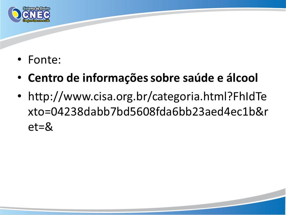Fonte: Centro de informações sobre saúde e álcool.