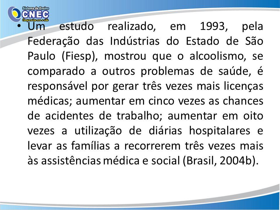 Um estudo realizado, em 1993, pela Federação das Indústrias do Estado de São Paulo (Fiesp), mostrou que o alcoolismo, se comparado a outros problemas de saúde, é responsável por gerar três vezes mais licenças médicas; aumentar em cinco vezes as chances de acidentes de trabalho; aumentar em oito vezes a utilização de diárias hospitalares e levar as famílias a recorrerem três vezes mais às assistências médica e social (Brasil, 2004b).