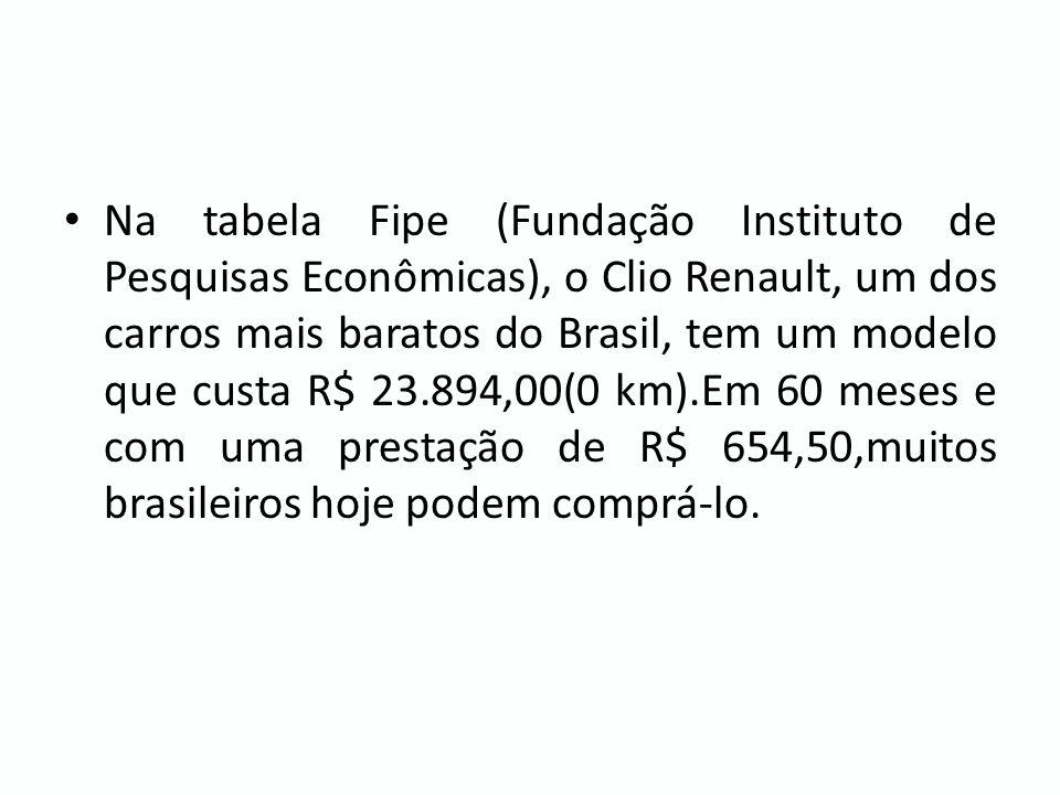 Na tabela Fipe (Fundação Instituto de Pesquisas Econômicas), o Clio Renault, um dos carros mais baratos do Brasil, tem um modelo que custa R$ 23.894,00(0 km).Em 60 meses e com uma prestação de R$ 654,50,muitos brasileiros hoje podem comprá-lo.