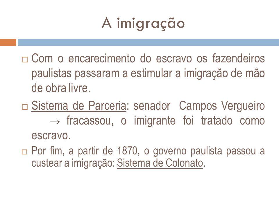 A imigraçãoCom o encarecimento do escravo os fazendeiros paulistas passaram a estimular a imigração de mão de obra livre.