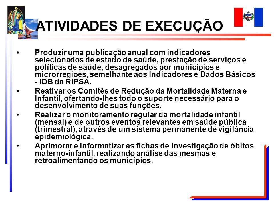 ATIVIDADES DE EXECUÇÃO