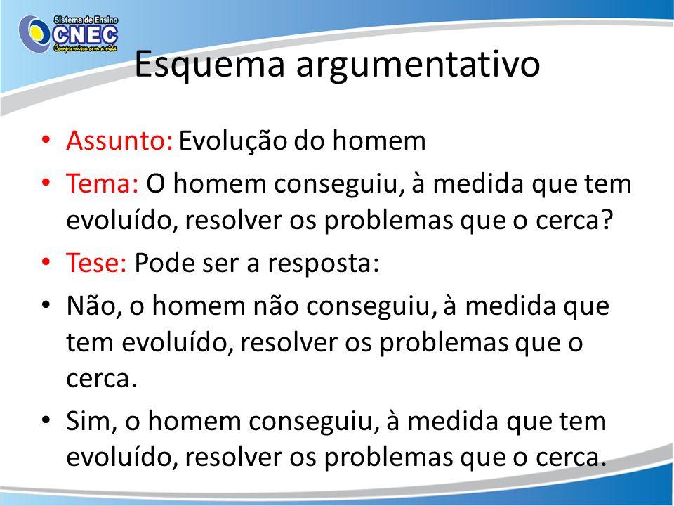 Esquema argumentativo