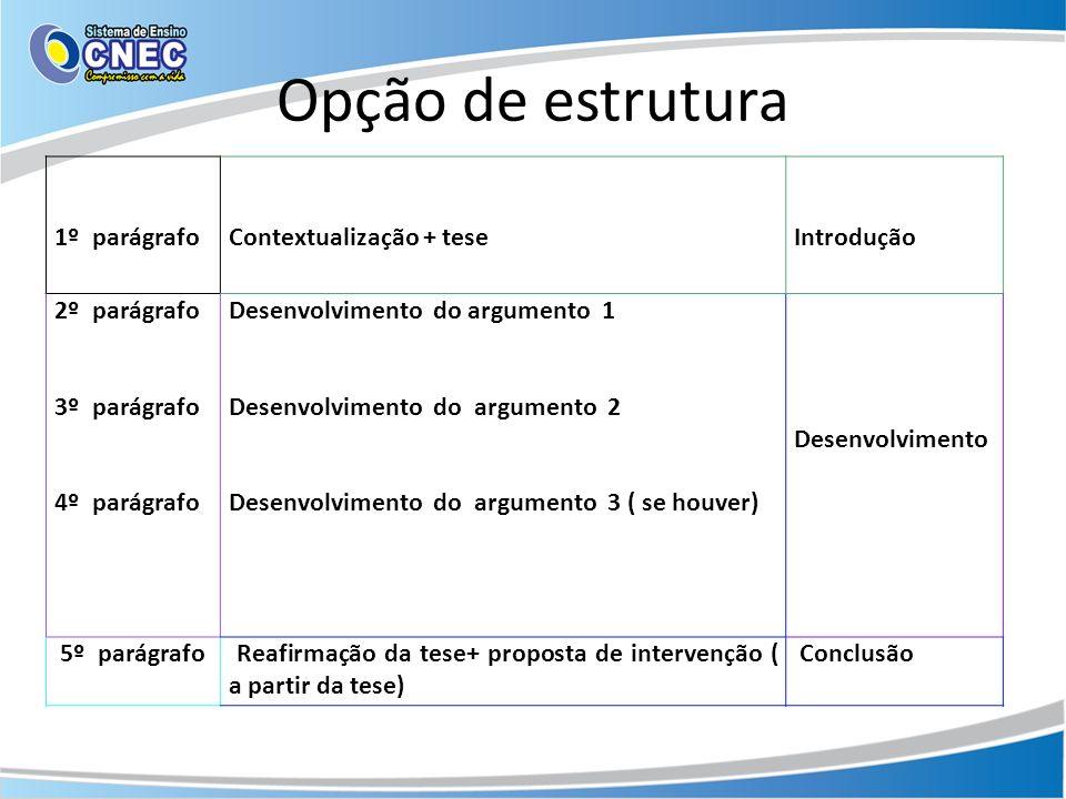 Opção de estrutura 1º parágrafo Contextualização + tese Introdução