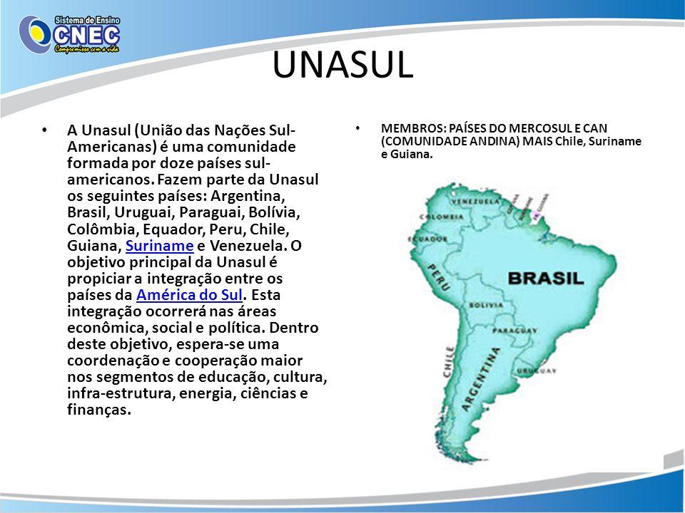 UNASUL