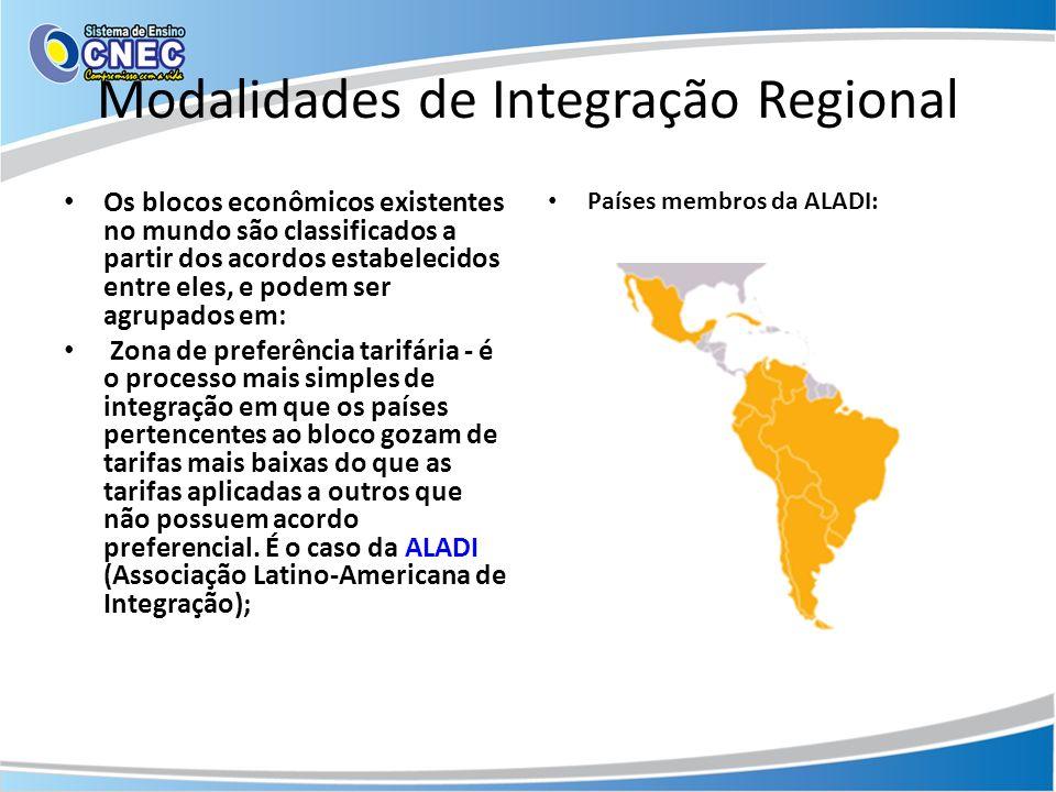 Modalidades de Integração Regional