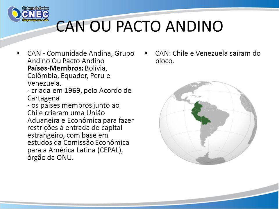 CAN OU PACTO ANDINO