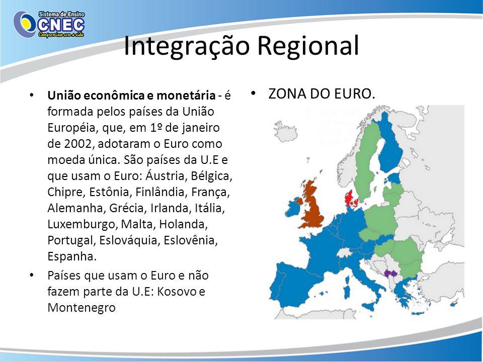Integração Regional ZONA DO EURO.