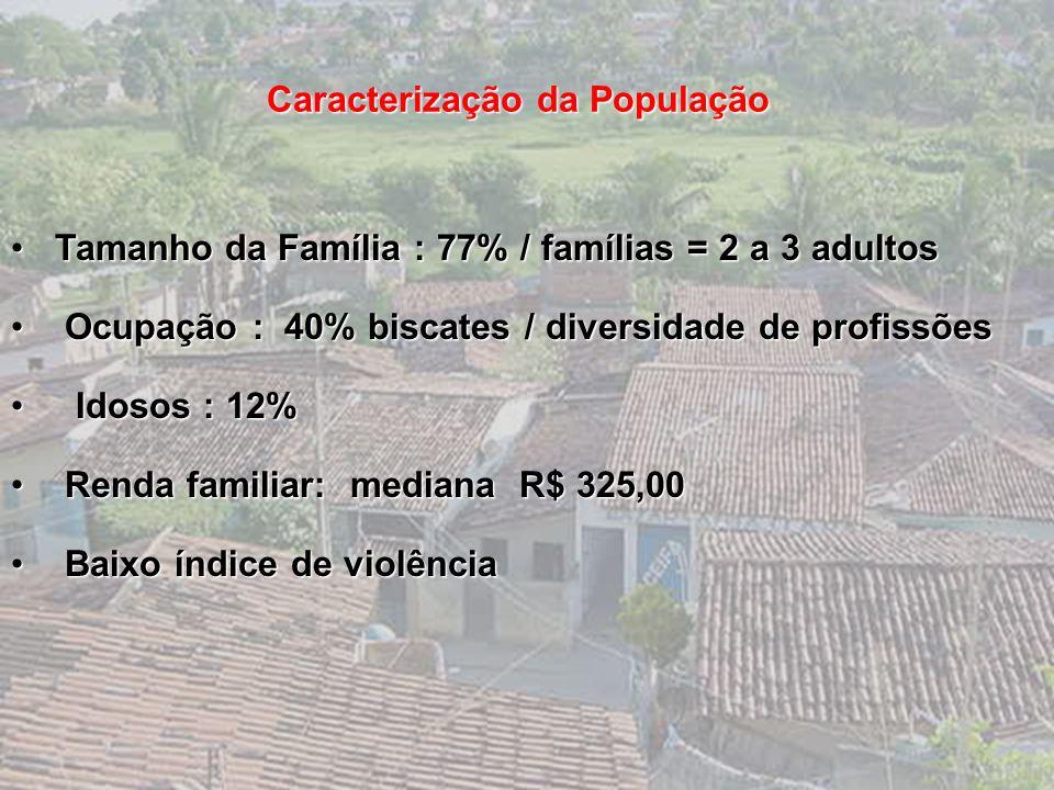 Caracterização da População