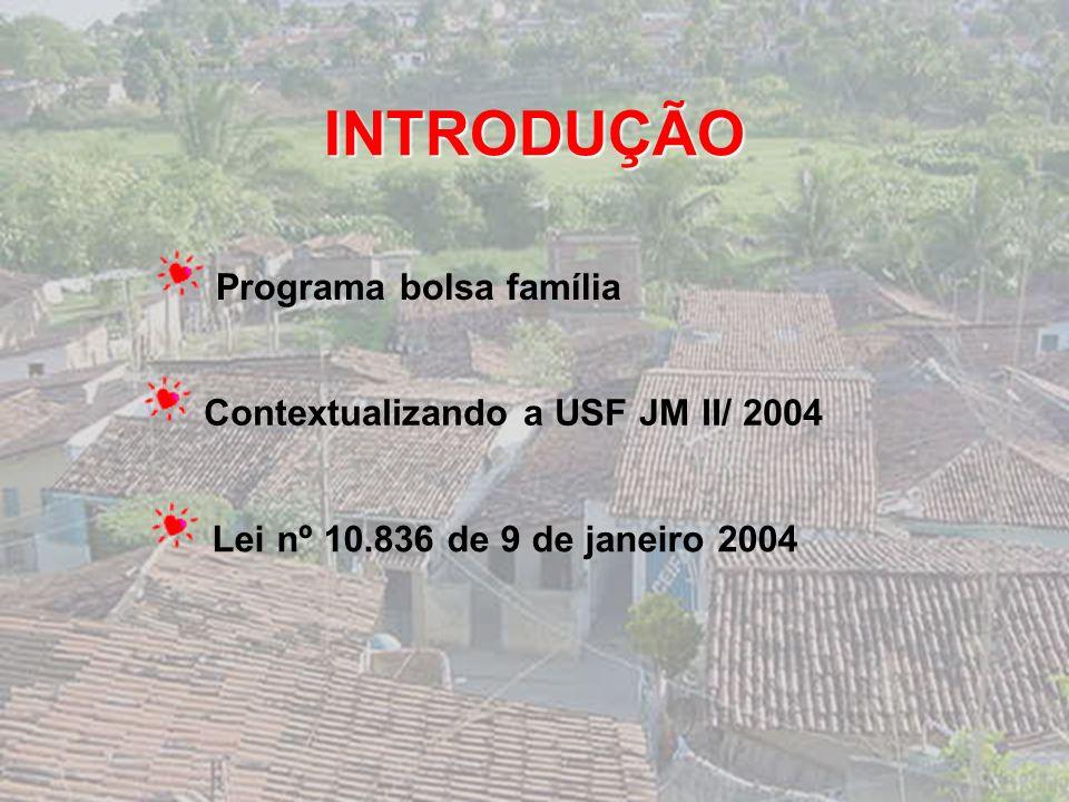 INTRODUÇÃO Programa bolsa família Contextualizando a USF JM II/ 2004