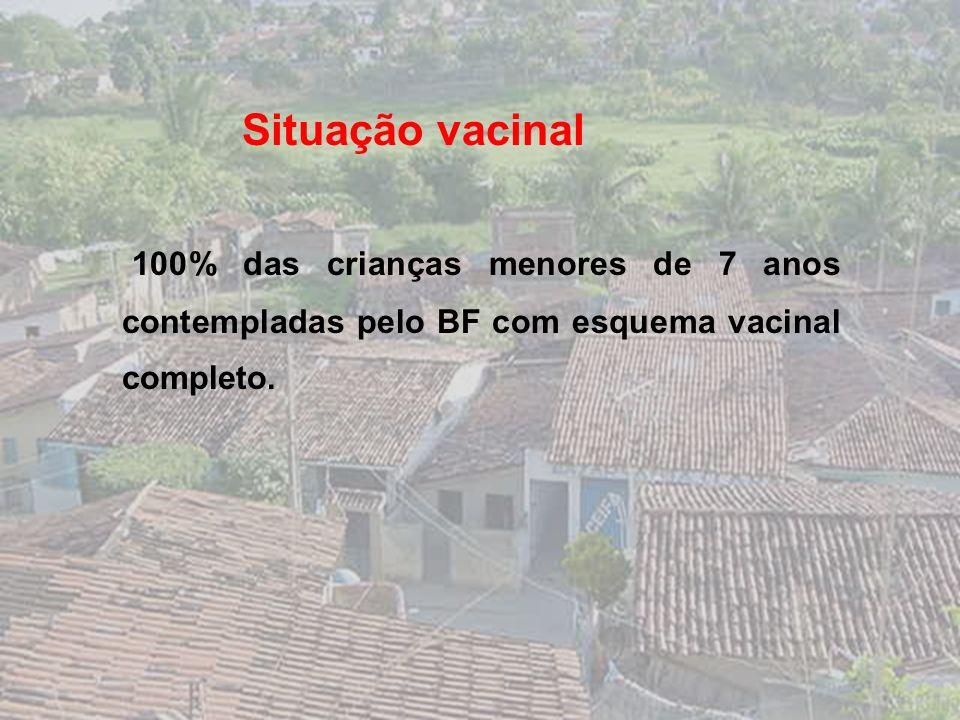 Situação vacinal 100% das crianças menores de 7 anos contempladas pelo BF com esquema vacinal completo.