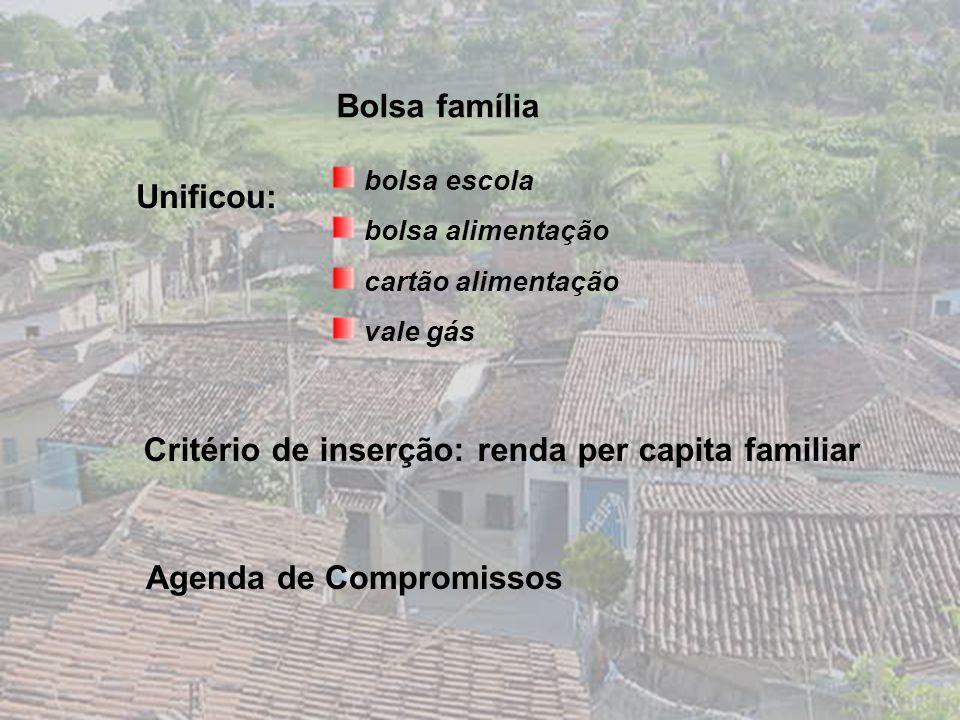 Critério de inserção: renda per capita familiar