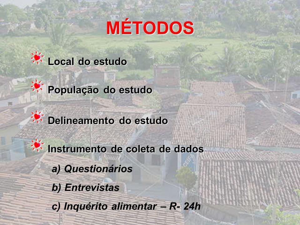 MÉTODOS Local do estudo População do estudo Delineamento do estudo