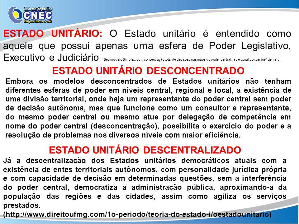 ESTADO UNITÁRIO DESCONCENTRADO ESTADO UNITÁRIO DESCENTRALIZADO