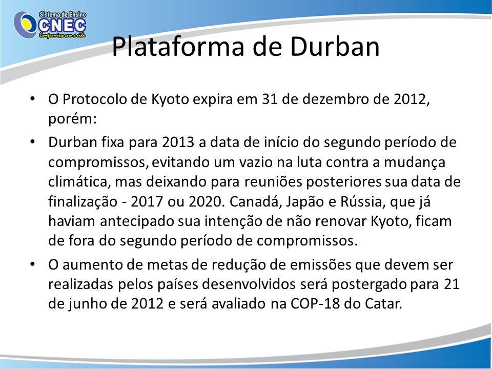 Plataforma de Durban O Protocolo de Kyoto expira em 31 de dezembro de 2012, porém: