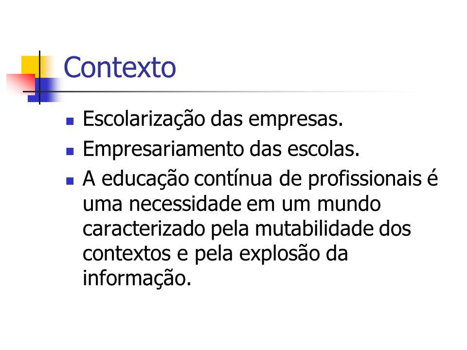 Contexto Escolarização das empresas. Empresariamento das escolas.