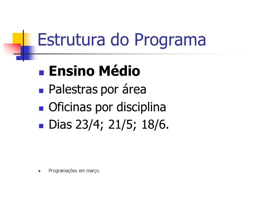 Estrutura do Programa Ensino Médio Palestras por área