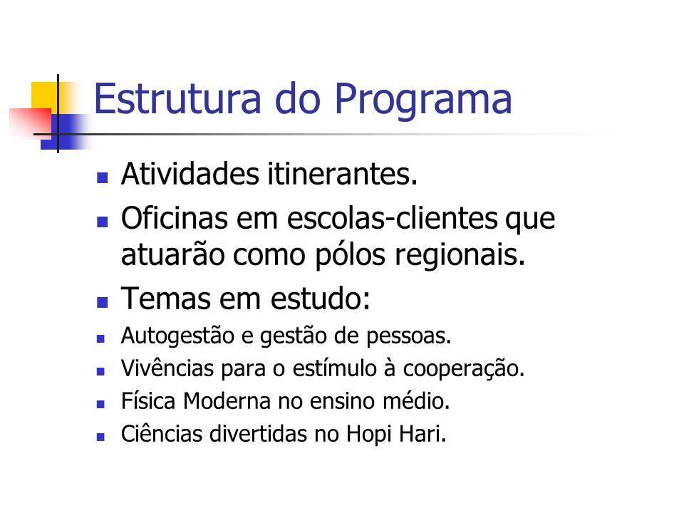 Estrutura do Programa Atividades itinerantes.
