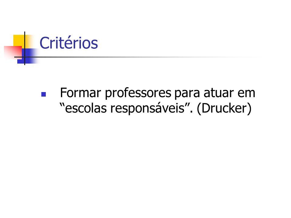 Critérios Formar professores para atuar em escolas responsáveis . (Drucker)