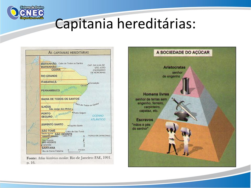 Capitania hereditárias: