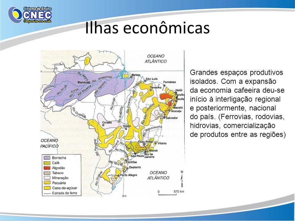 Ilhas econômicas