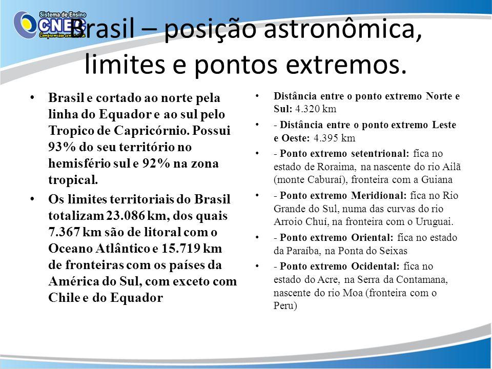Brasil – posição astronômica, limites e pontos extremos.
