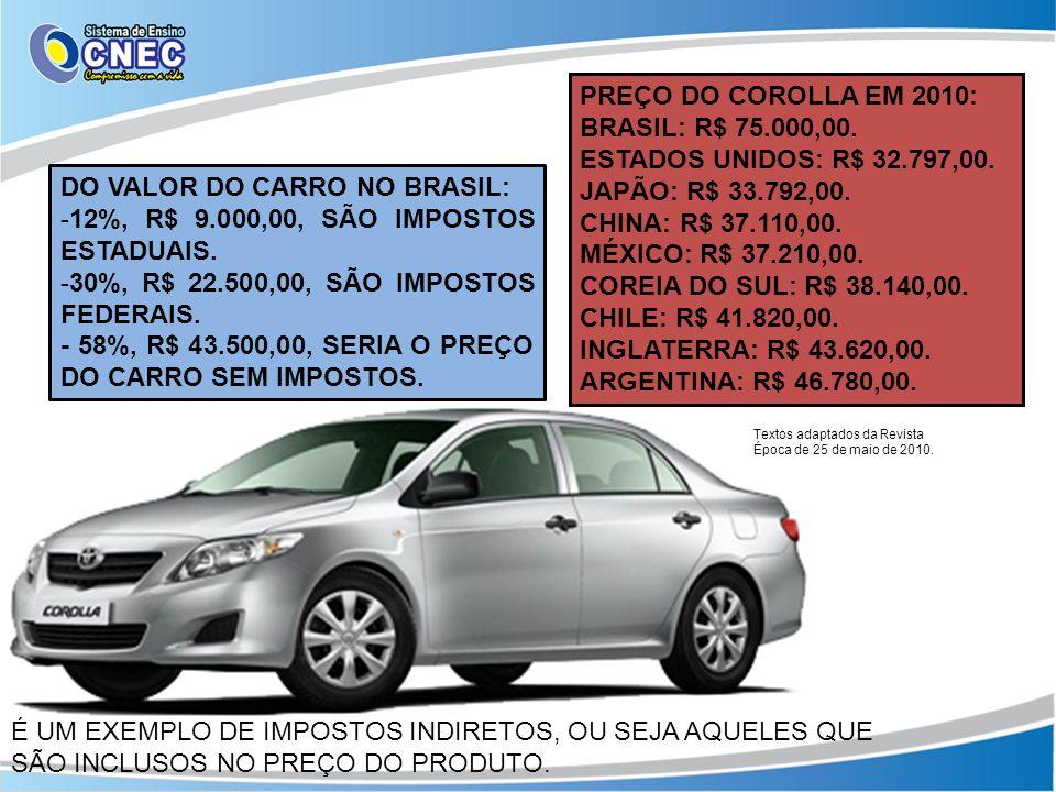 DO VALOR DO CARRO NO BRASIL: 12%, R$ 9.000,00, SÃO IMPOSTOS ESTADUAIS.