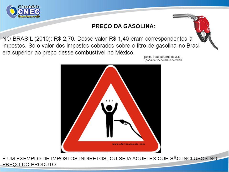 PREÇO DA GASOLINA: