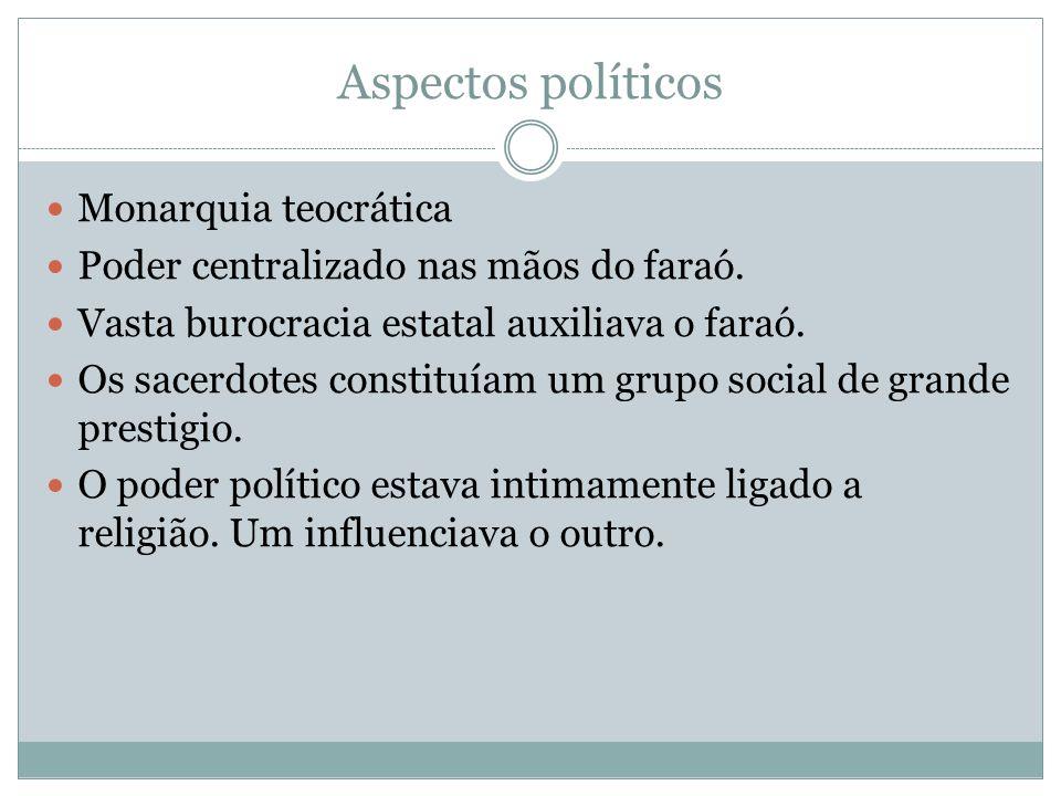 Aspectos políticos Monarquia teocrática