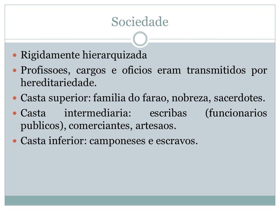 Sociedade Rigidamente hierarquizada