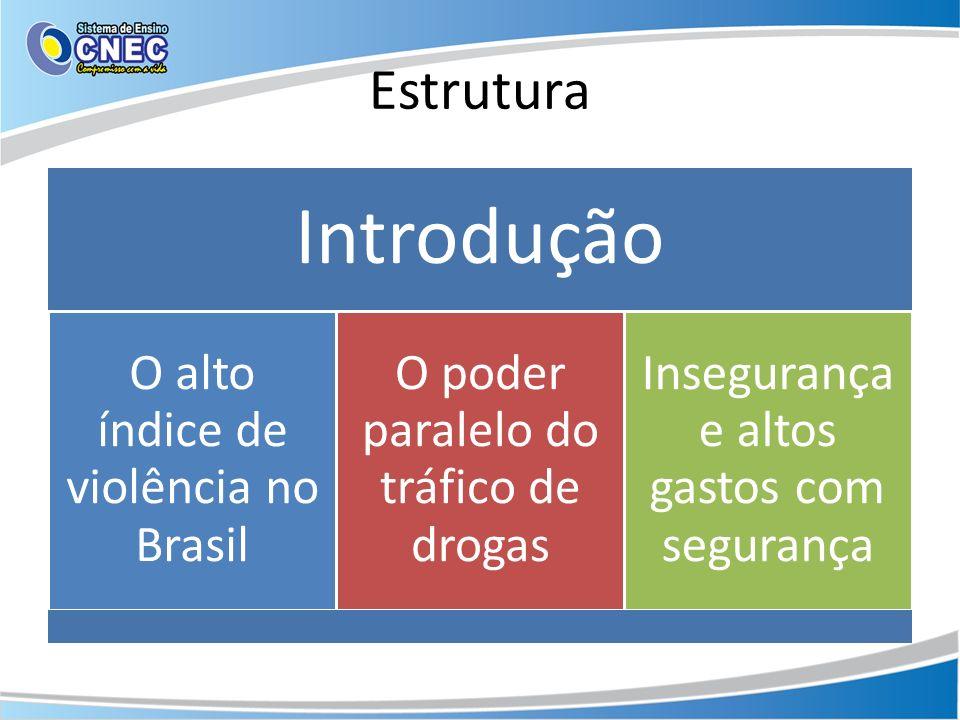 Introdução Estrutura O alto índice de violência no Brasil