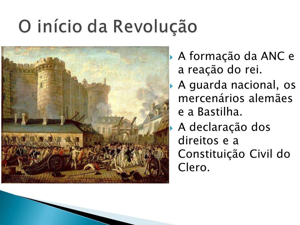 O início da Revolução A formação da ANC e a reação do rei.