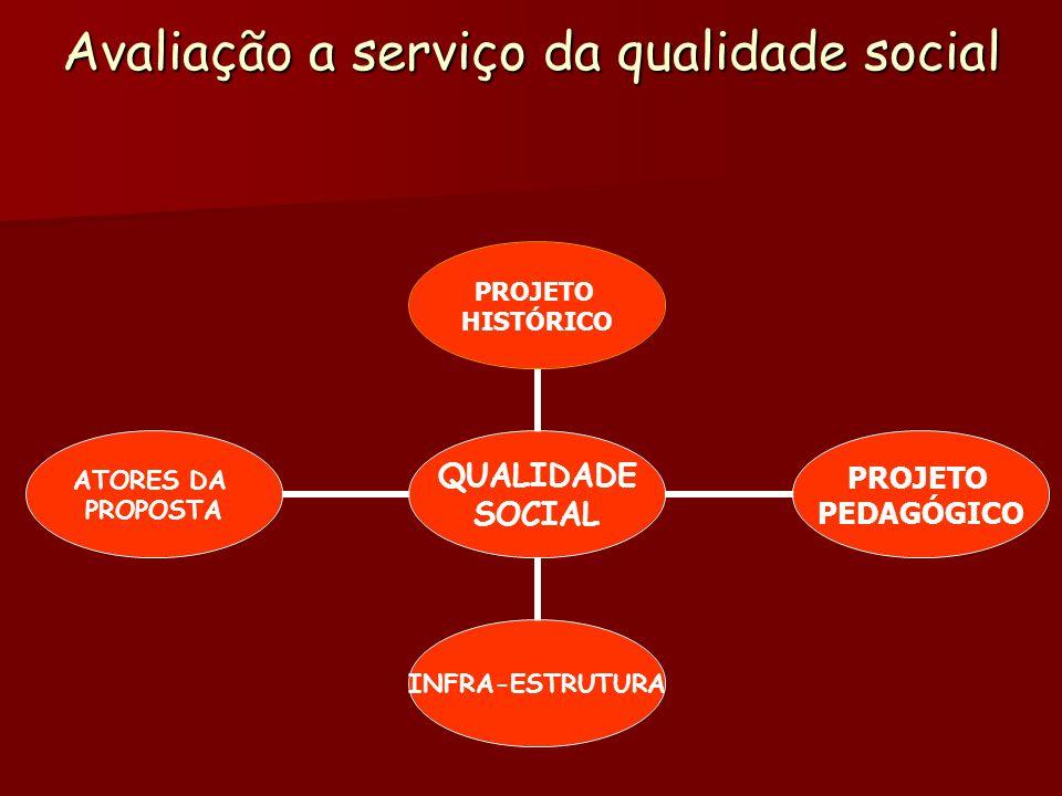 Avaliação a serviço da qualidade social