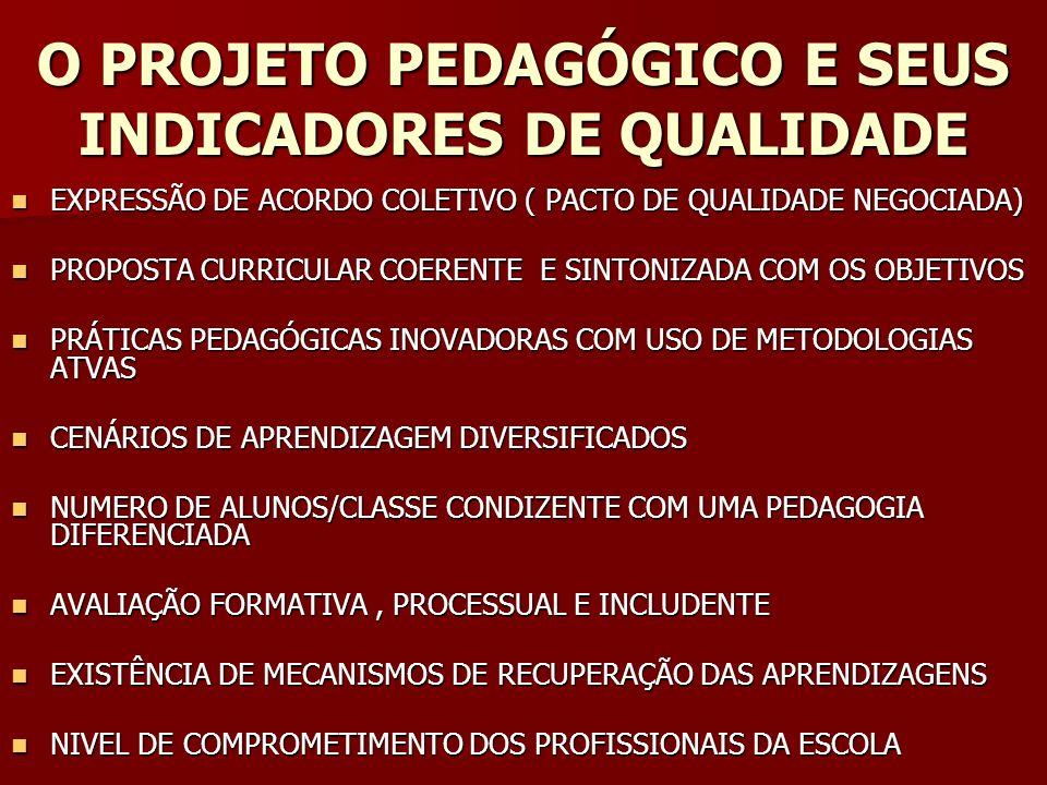 O PROJETO PEDAGÓGICO E SEUS INDICADORES DE QUALIDADE