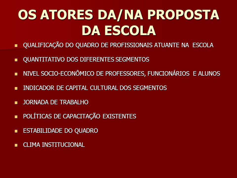 OS ATORES DA/NA PROPOSTA DA ESCOLA
