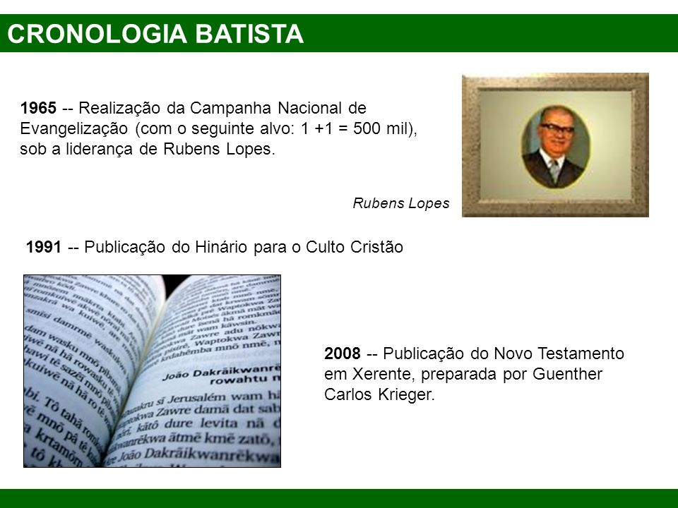 CRONOLOGIA BATISTA1965 -- Realização da Campanha Nacional de Evangelização (com o seguinte alvo: 1 +1 = 500 mil), sob a liderança de Rubens Lopes.