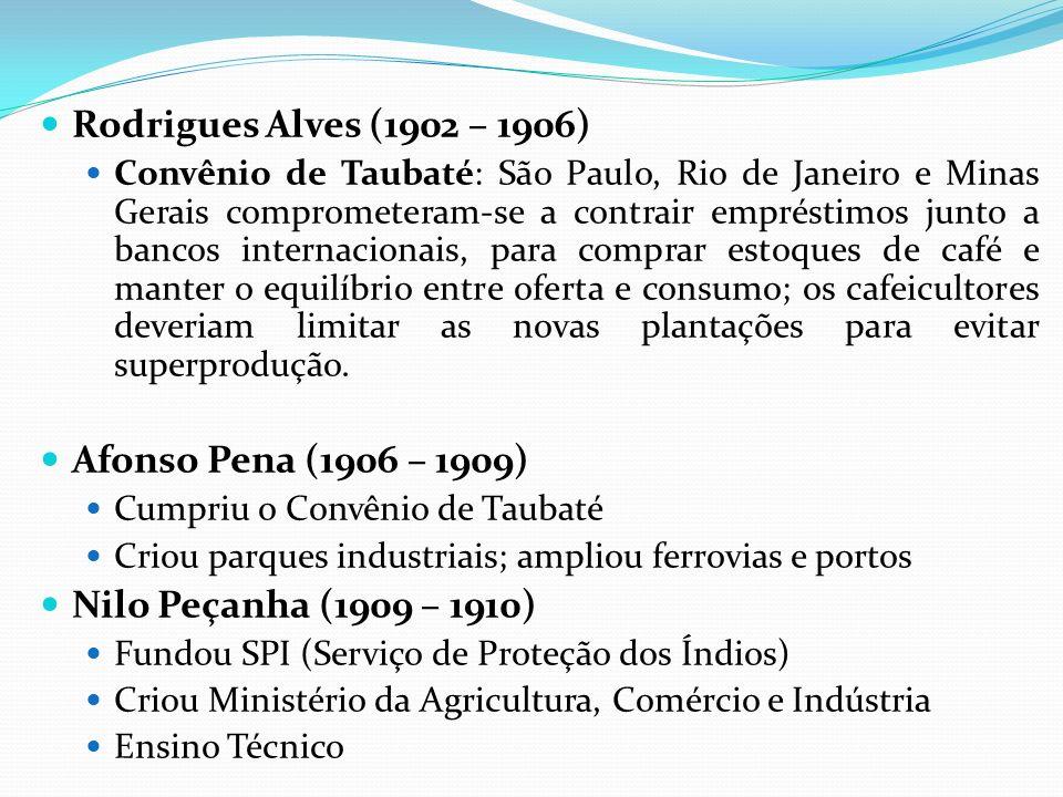 Rodrigues Alves (1902 – 1906) Afonso Pena (1906 – 1909)