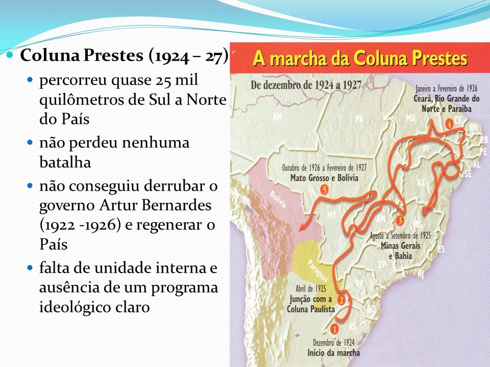 Coluna Prestes (1924 – 27) percorreu quase 25 mil quilômetros de Sul a Norte do País. não perdeu nenhuma batalha.